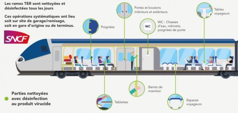 La SNCF s'engage à nettoyer quotidiennement les trains. / © SNCF