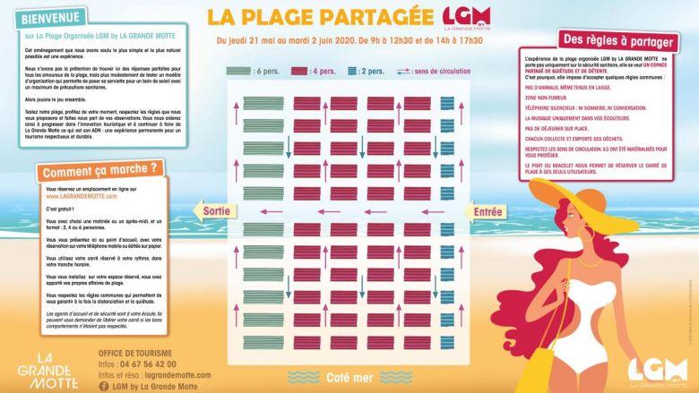 Consignes et plan de circulation pour la plage partagée de la Grande-Motte dans l'Hérault, du 21 mai au 2 juin. / © Office de tourisme La Grande-Motte